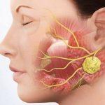 Bệnh sỏi tuyến nước bọt có biểu hiện như thế nào?