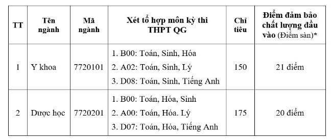 Diem San Dh Buon Ma Thuot