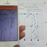 Cả nước có 204 bài thi trắc nghiệm thay đổi điểm sau phúc khảo