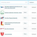 11 cơ sở giáo dục ĐH của Việt Nam lọt top BXH Châu Á
