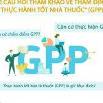Hồ sơ thẩm định nhà thuốc GPP gồm những giấy tờ gì?